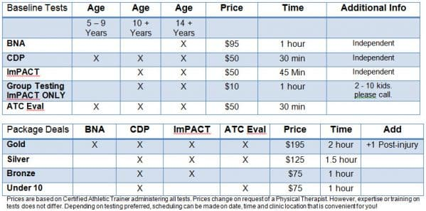 Baseline Testing Pricing